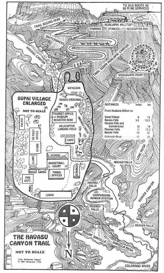 Havasupai Falls Arizona - Trail Map