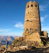 South Rim Grand Canyon Viewpoints Grandcanyon Com