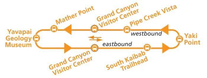 Orange Route